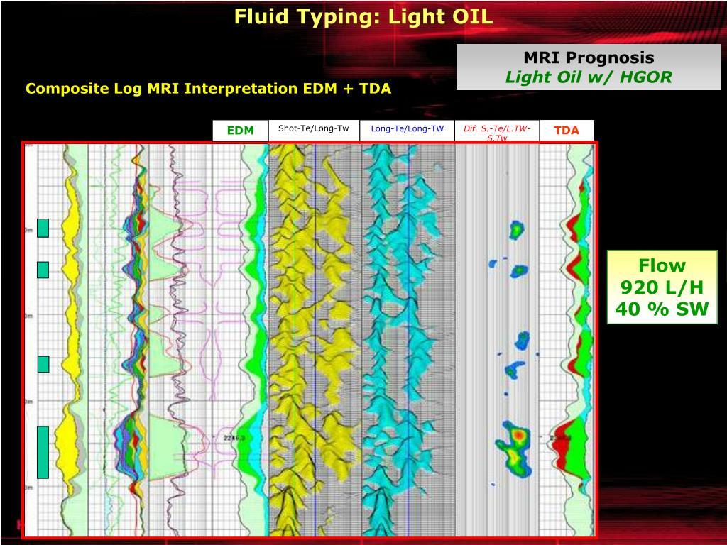 Fluid Typing: Light OIL