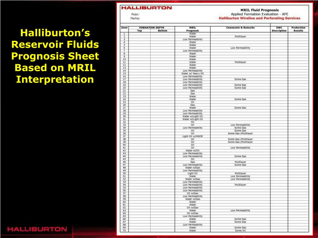 Halliburton's Reservoir Fluids Prognosis Sheet
