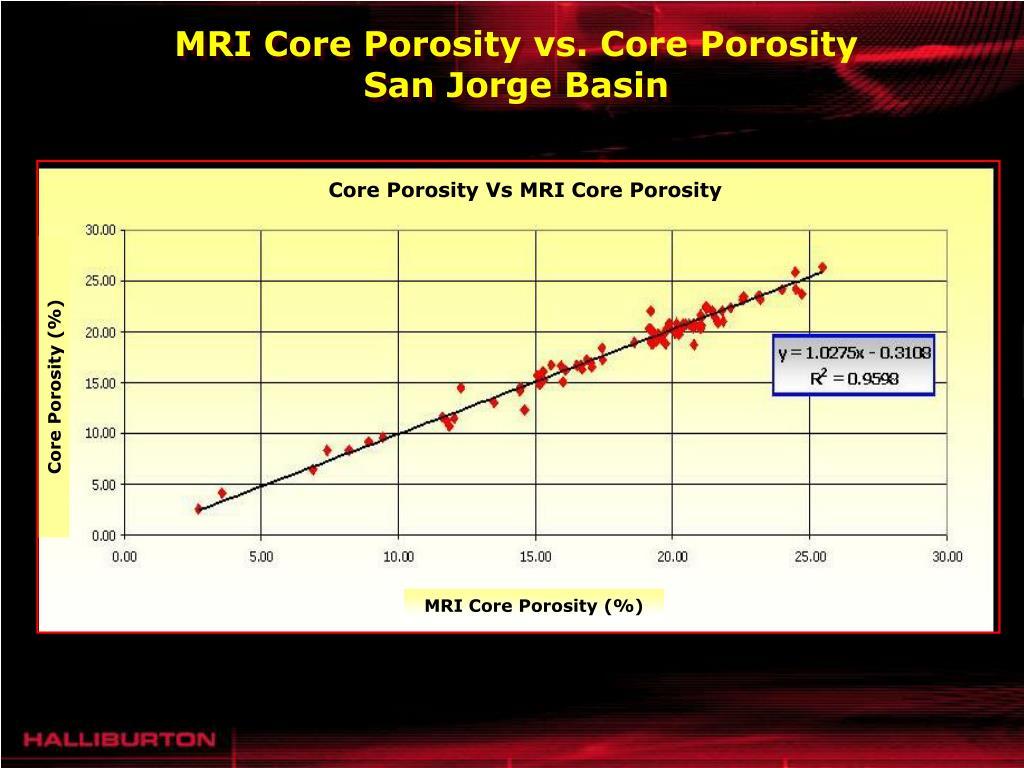 Core Porosity Vs MRI Core Porosity