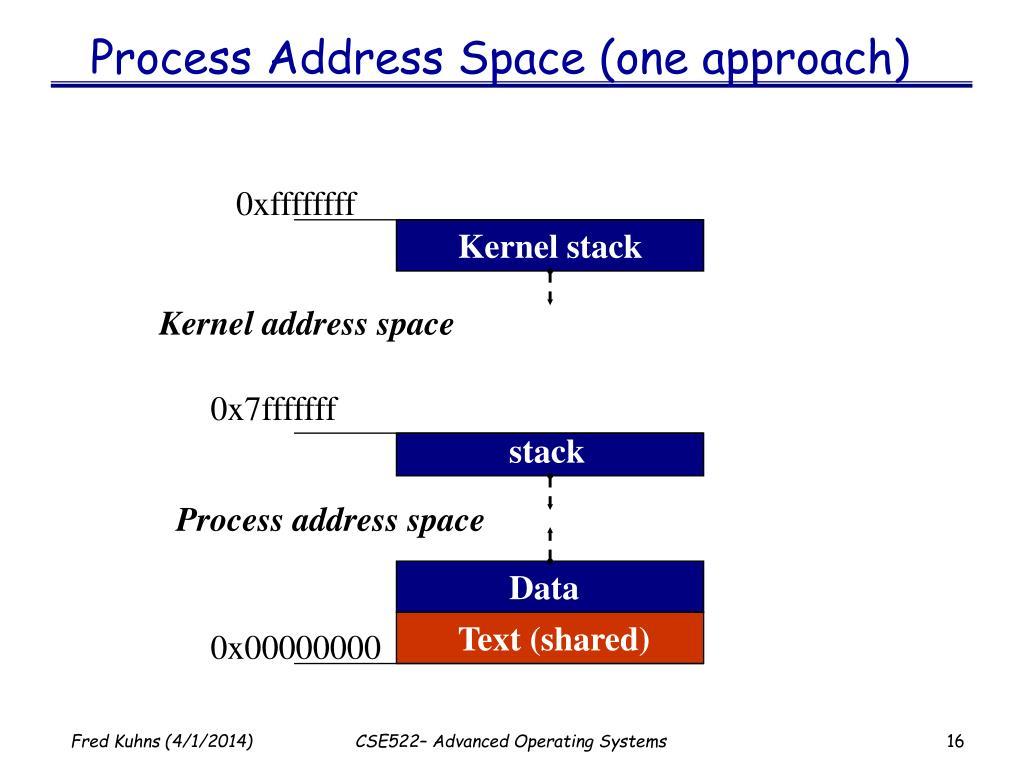 Kernel stack
