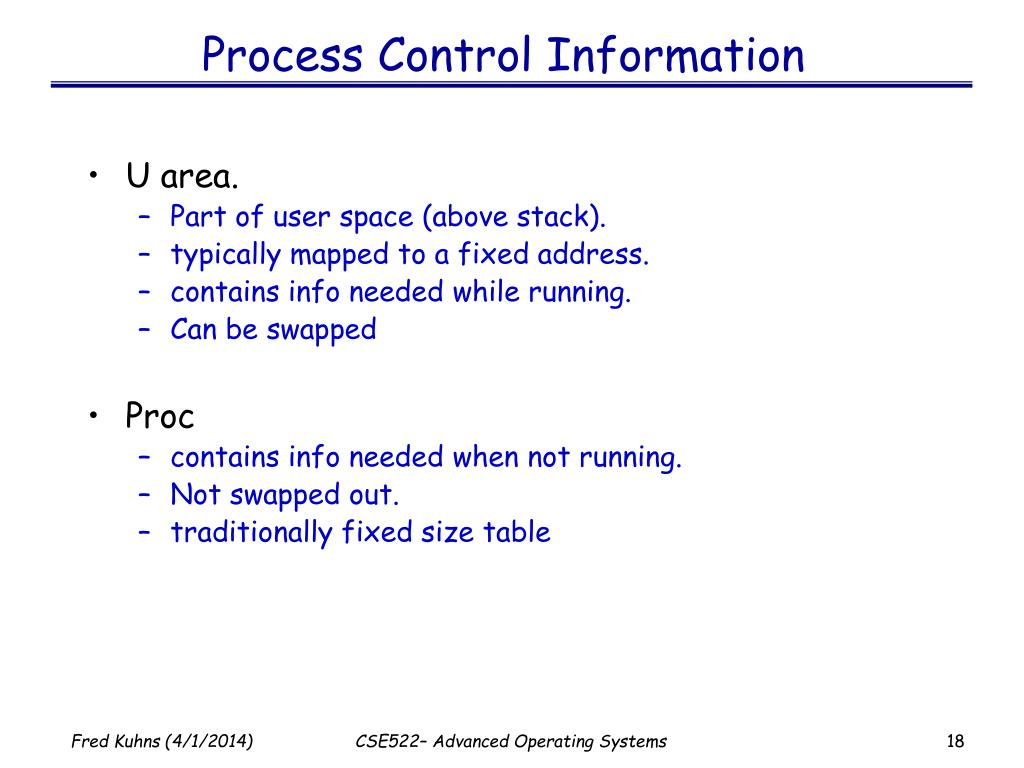 Process Control Information
