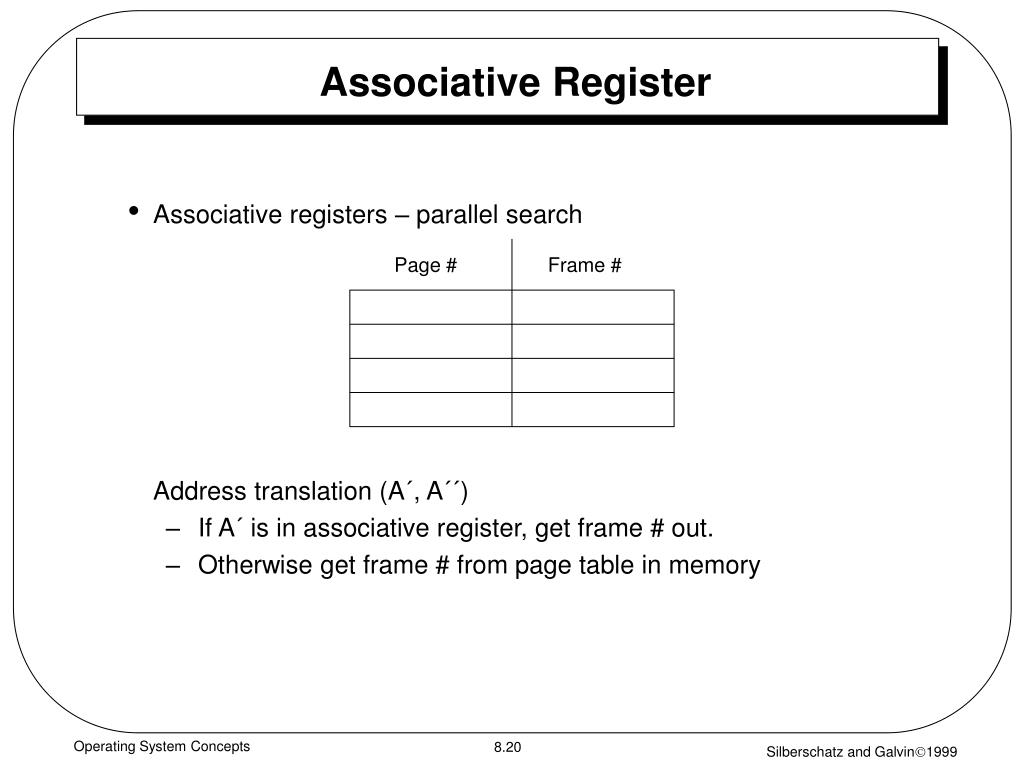 Associative Register