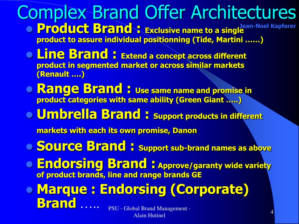 Complex Brand Offer Architectures