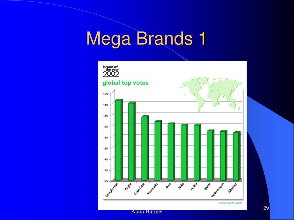 Mega Brands 1