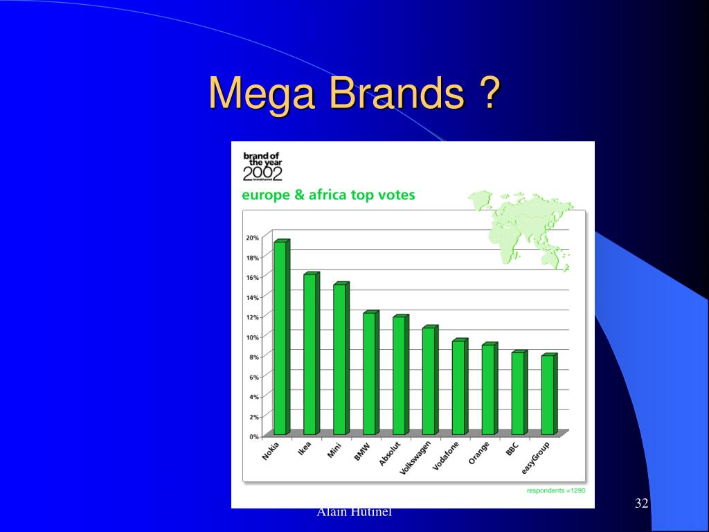 Mega Brands ?