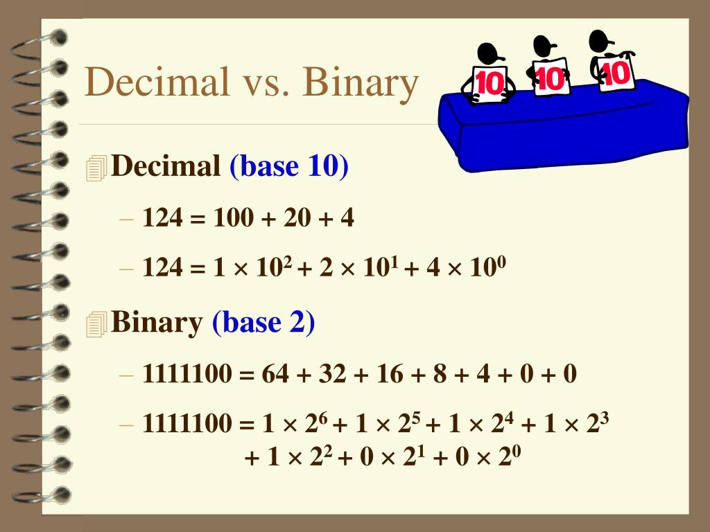Decimal vs. Binary