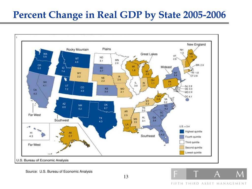 Percent Change in Real GDP by State 2005-2006
