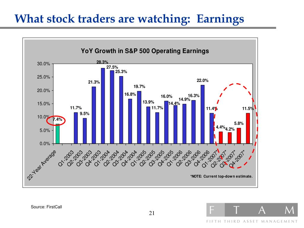 What stock traders are watching:  Earnings