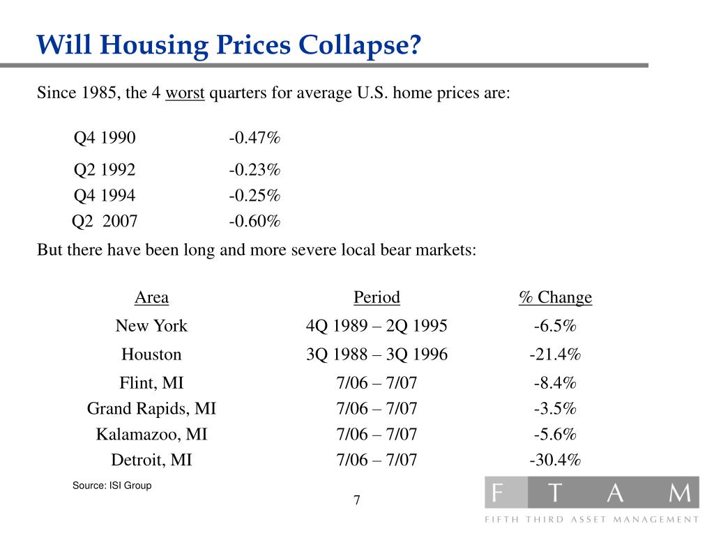 Will Housing Prices Collapse?