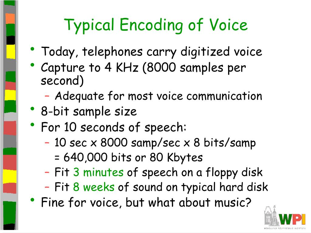Typical Encoding of Voice