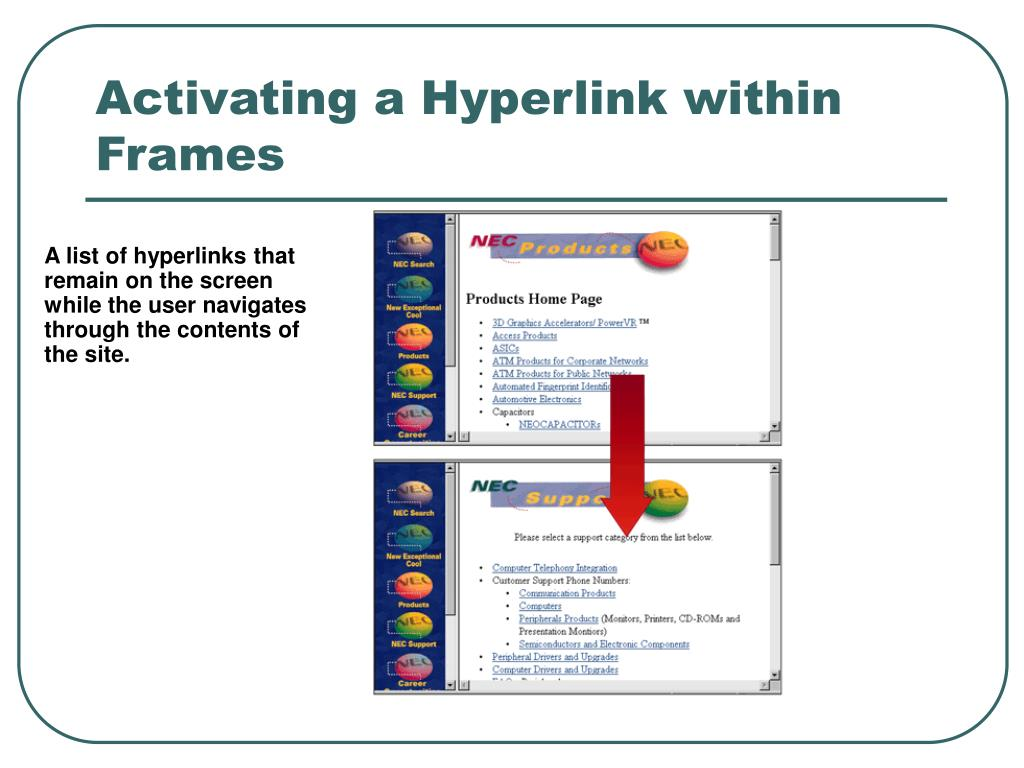 Activating a Hyperlink within Frames