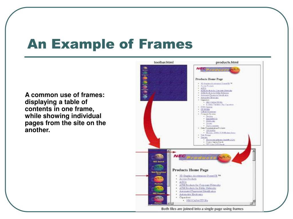 An Example of Frames