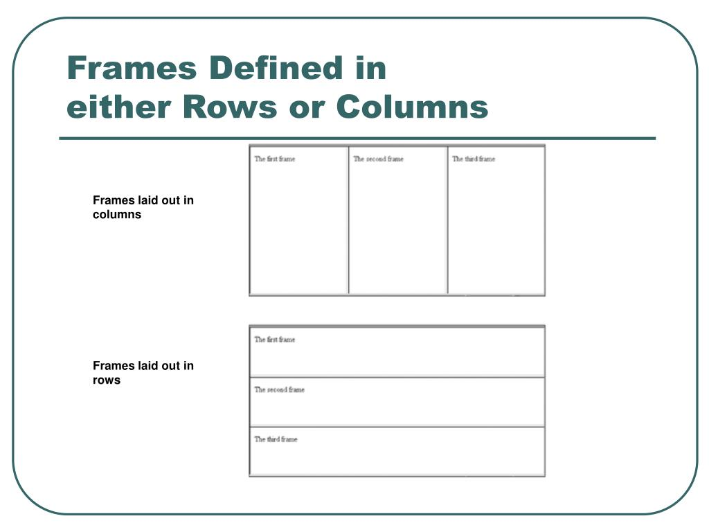 Frames Defined in