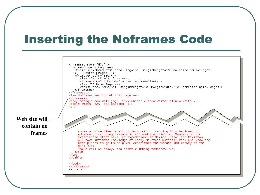 Inserting the Noframes Code