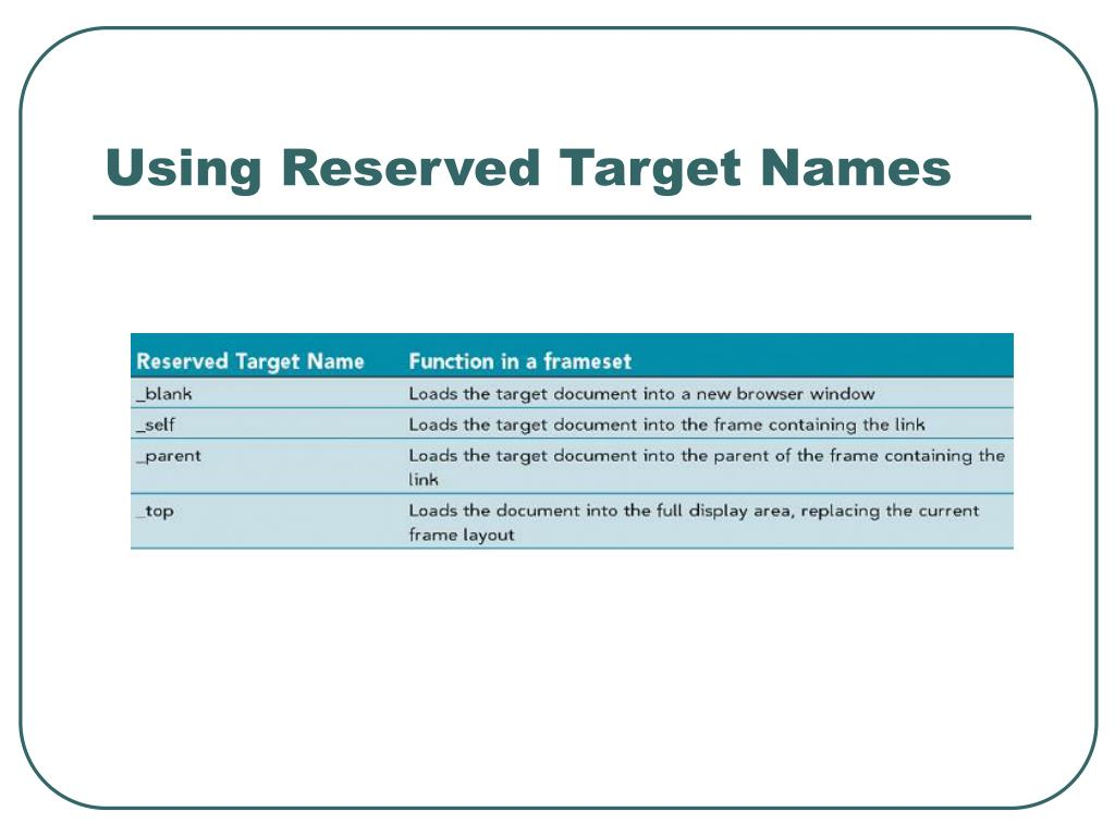 Using Reserved Target Names