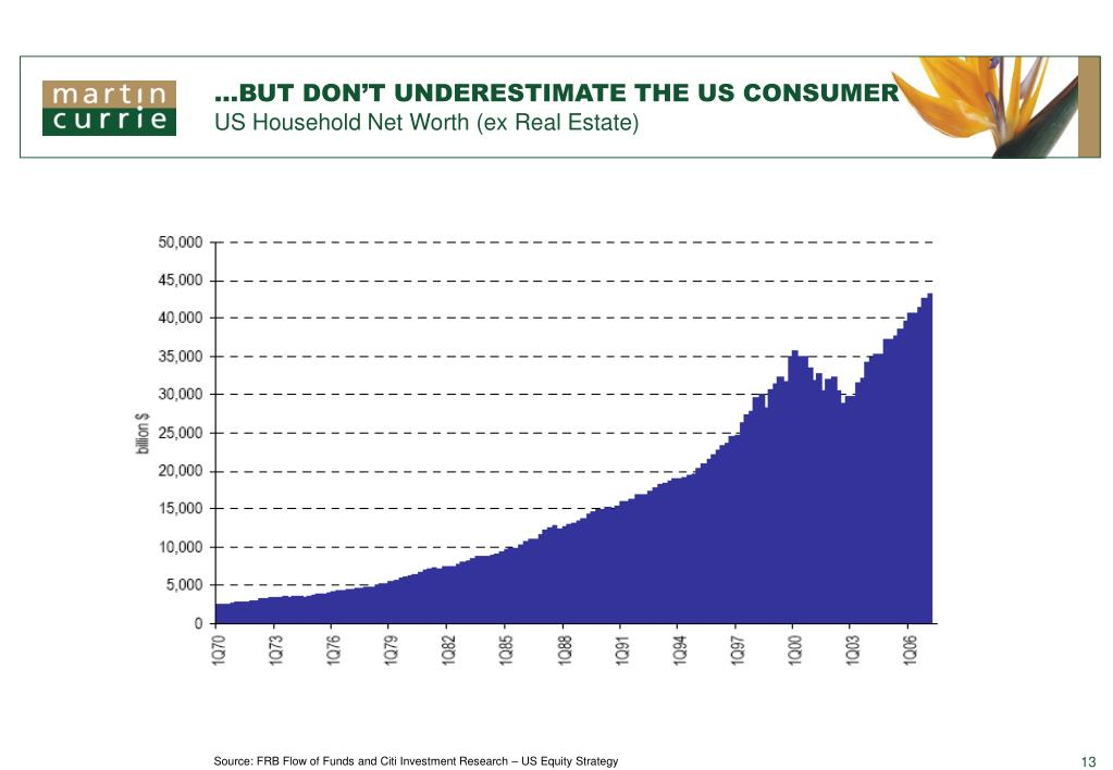 …BUT DON'T UNDERESTIMATE THE US CONSUMER