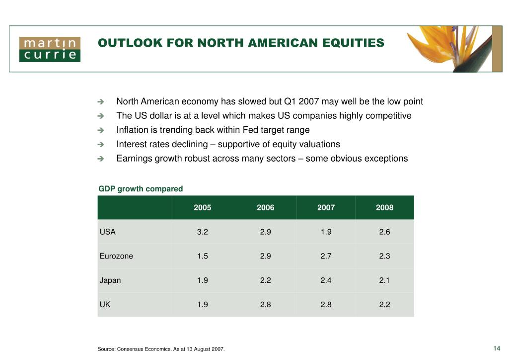 OUTLOOK FOR NORTH AMERICAN EQUITIES