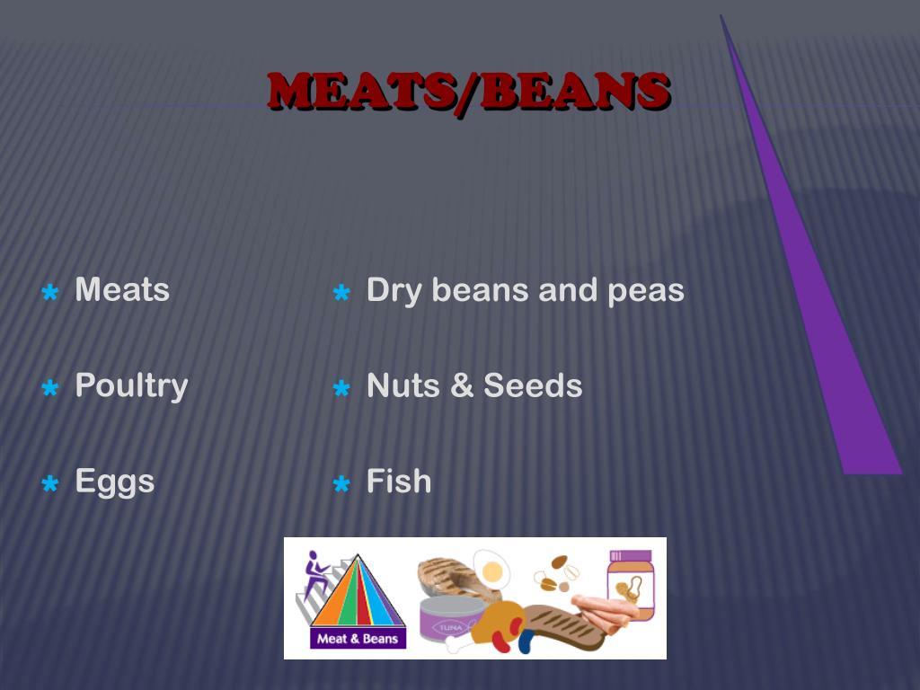 MEATS/BEANS