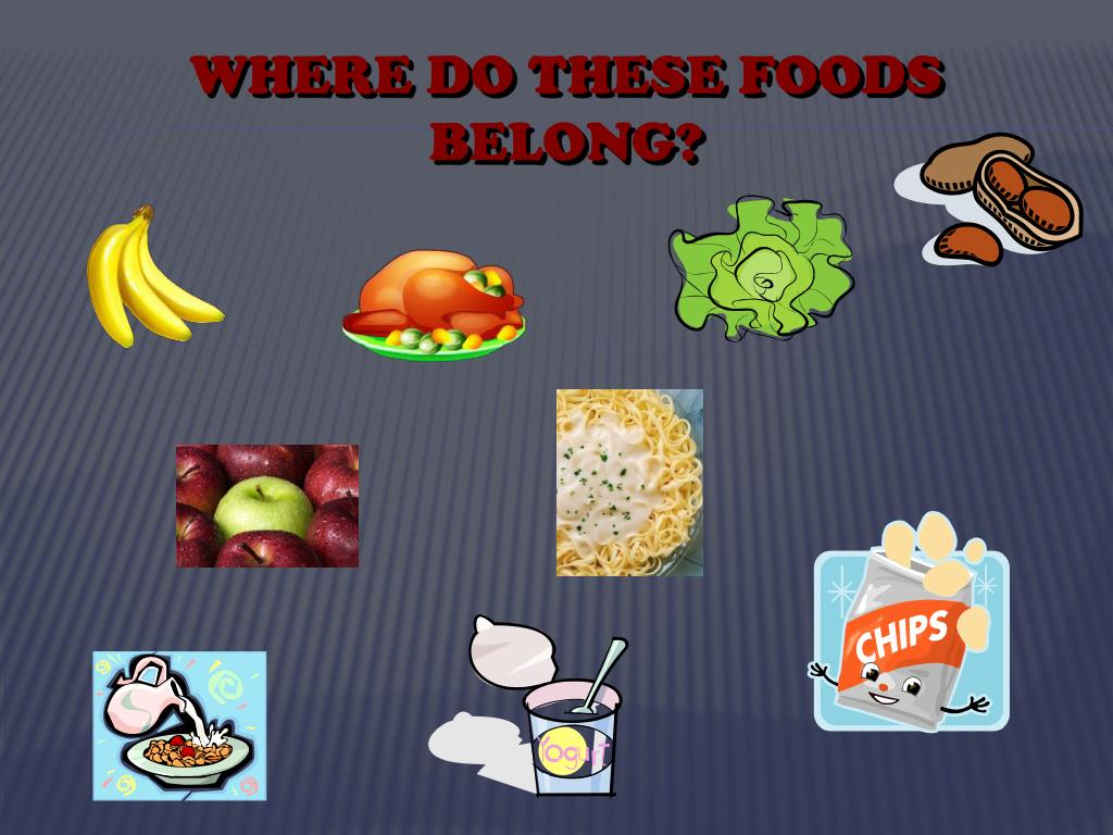 WHERE DO THESE FOODS BELONG?