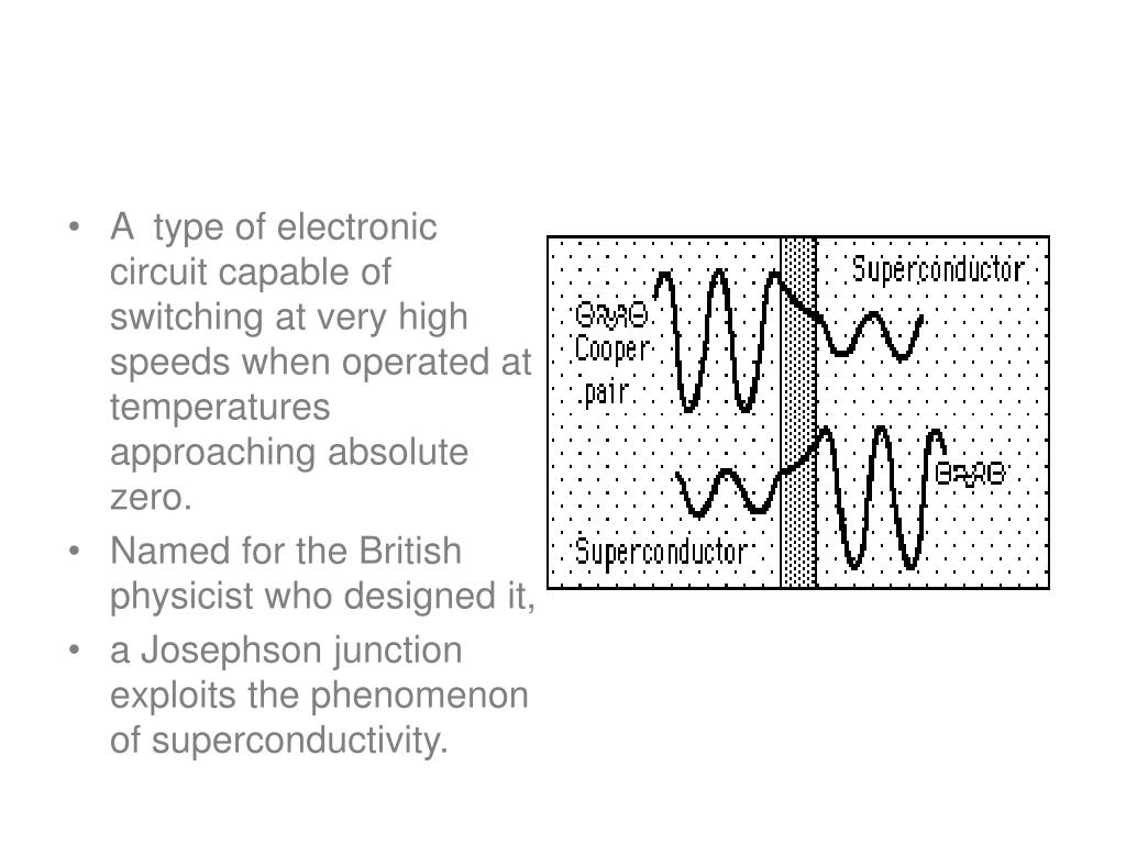 the phenomenon of superconductivity Superconductivity is a phenomenon of exactly zero electrical resistance and expulsion of magnetic flux fields occurring in certain materials, called superconductors, when cooled below a characteristic critical temperature it was discovered by dutch physicist heike kamerlingh onnes on april 8, 1911, in leiden.