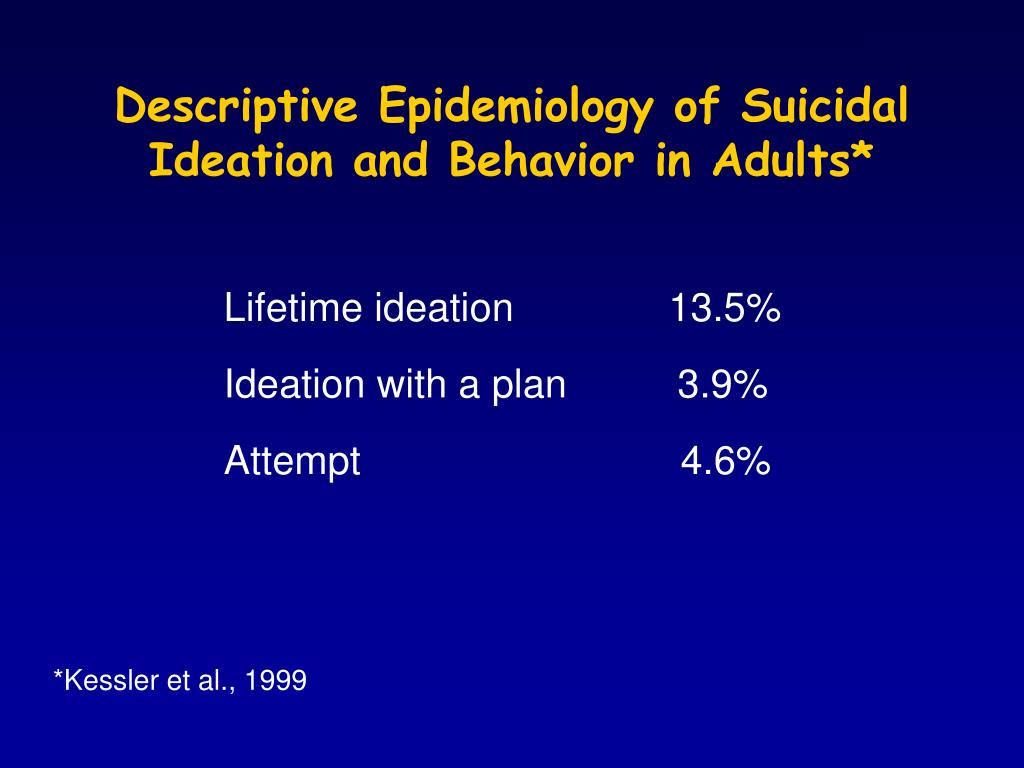 Descriptive Epidemiology of Suicidal Ideation and Behavior in Adults*
