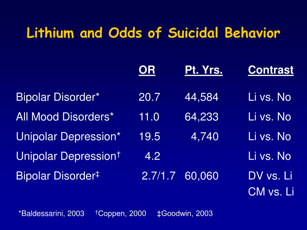 Lithium and Odds of Suicidal Behavior