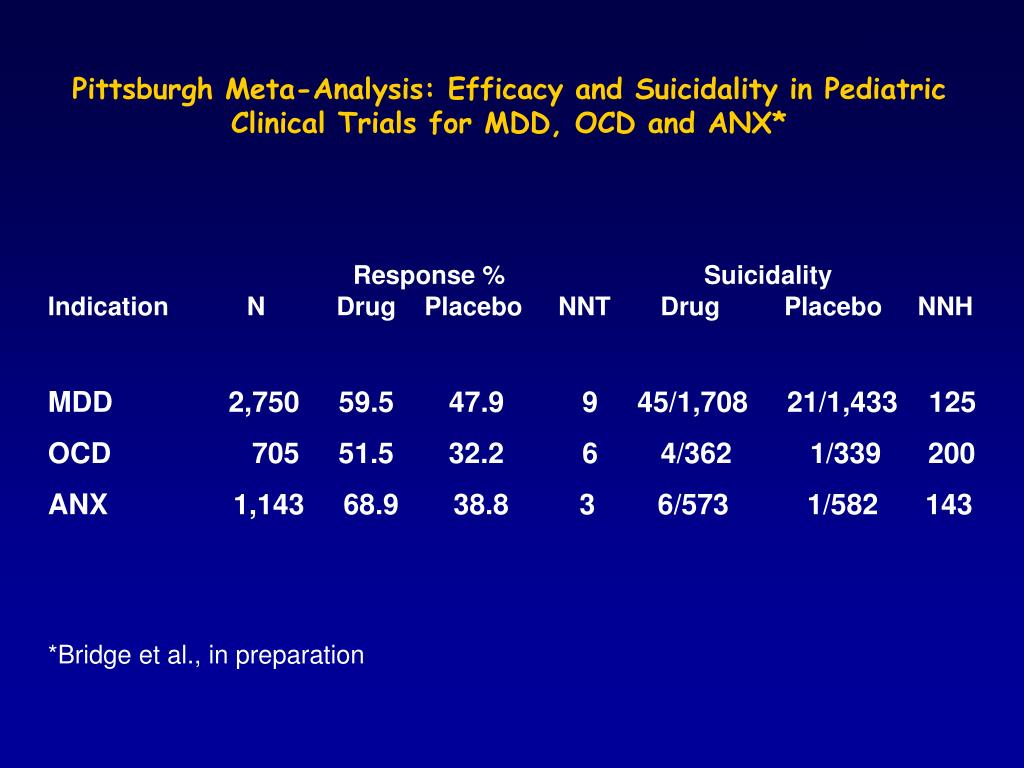 Pittsburgh Meta-Analysis: Efficacy and Suicidality in Pediatric Clinical Trials for MDD, OCD and ANX*