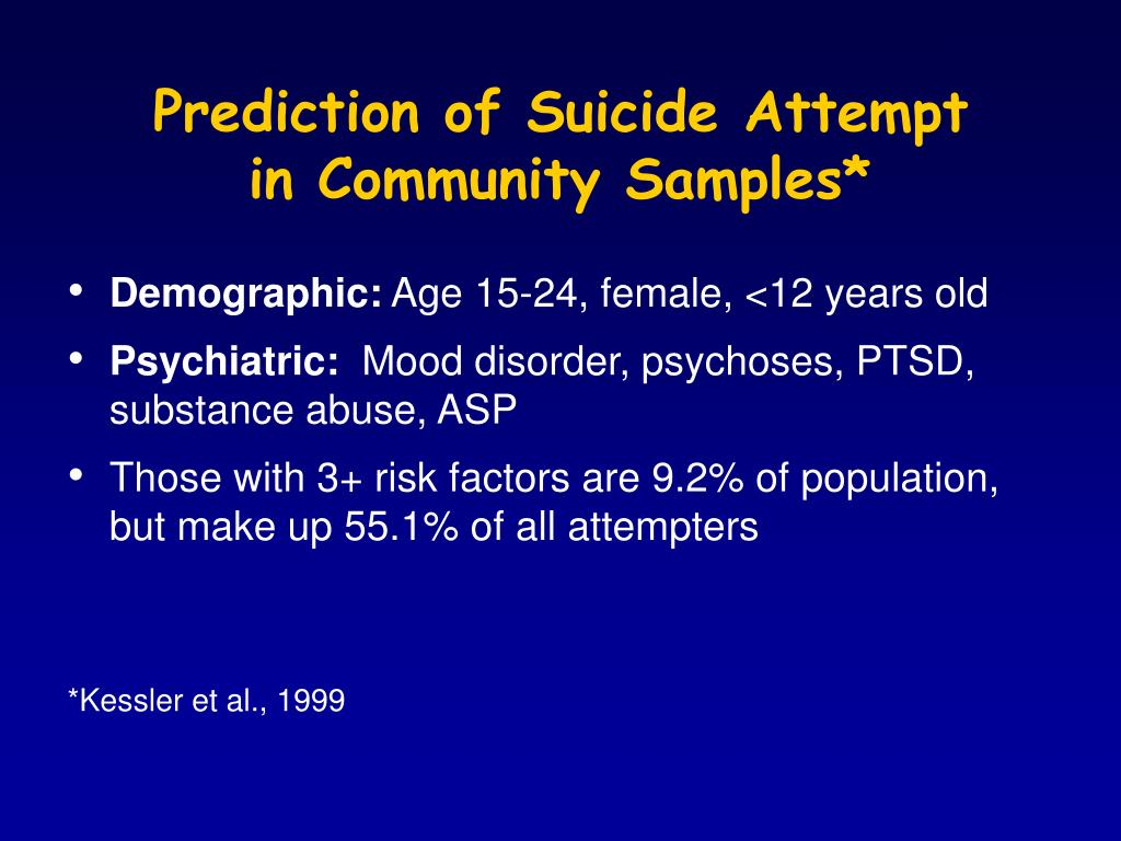 Prediction of Suicide Attempt in Community Samples*