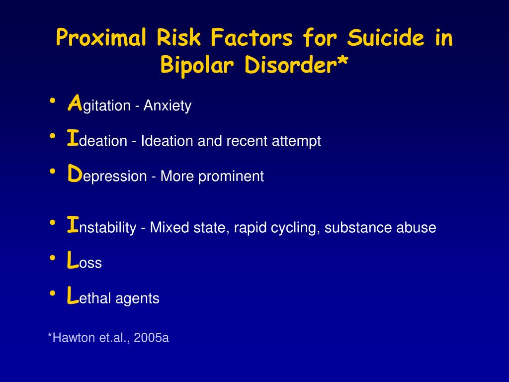 Proximal Risk Factors for Suicide in Bipolar Disorder*