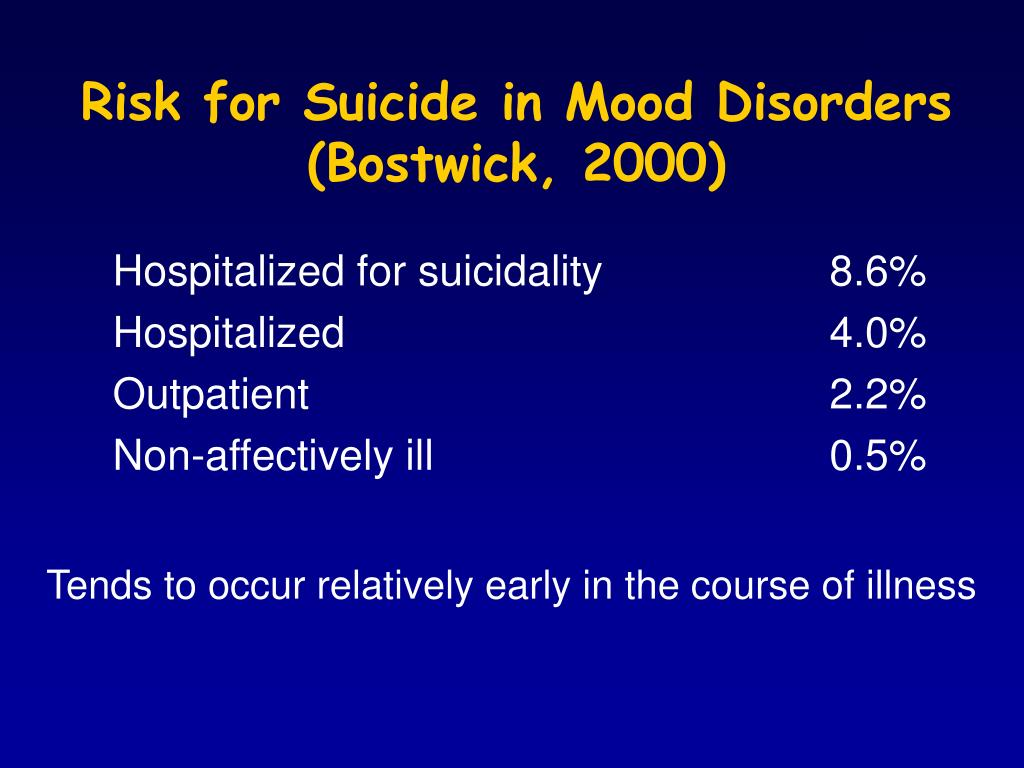Risk for Suicide in Mood Disorders (Bostwick, 2000)