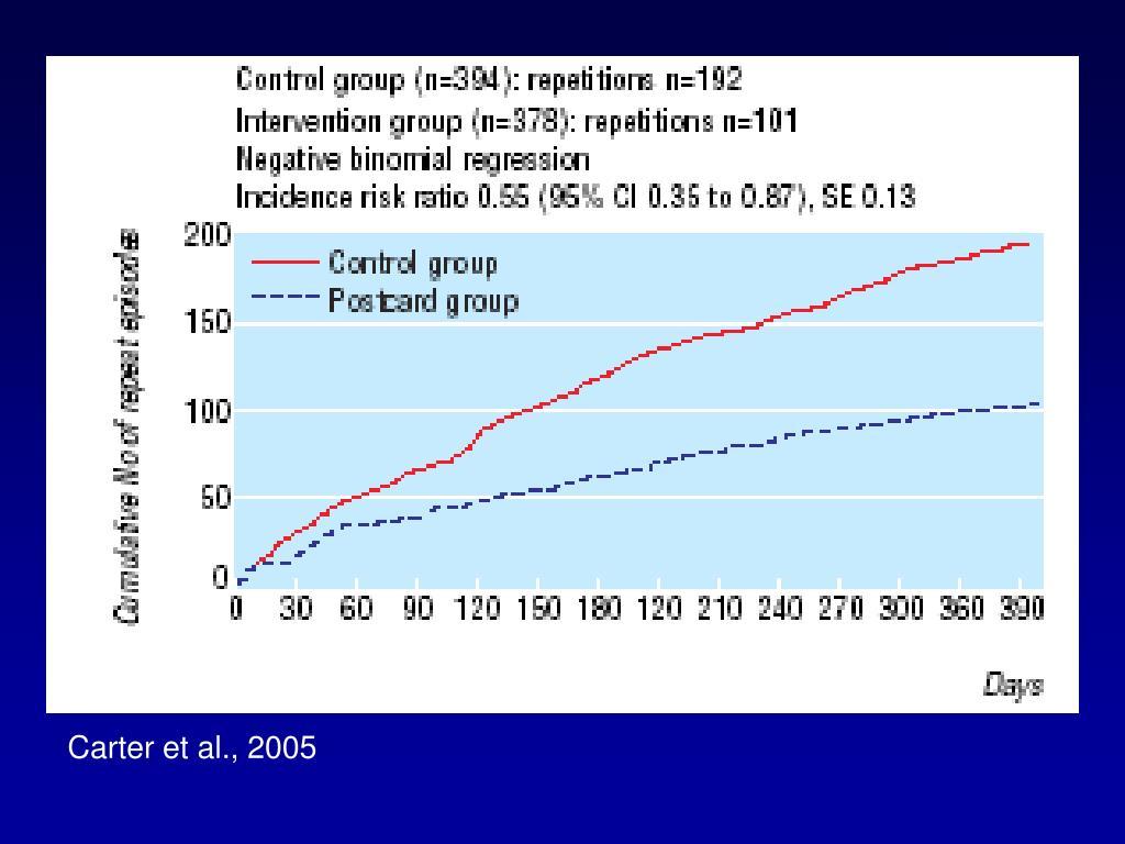 Carter et al., 2005