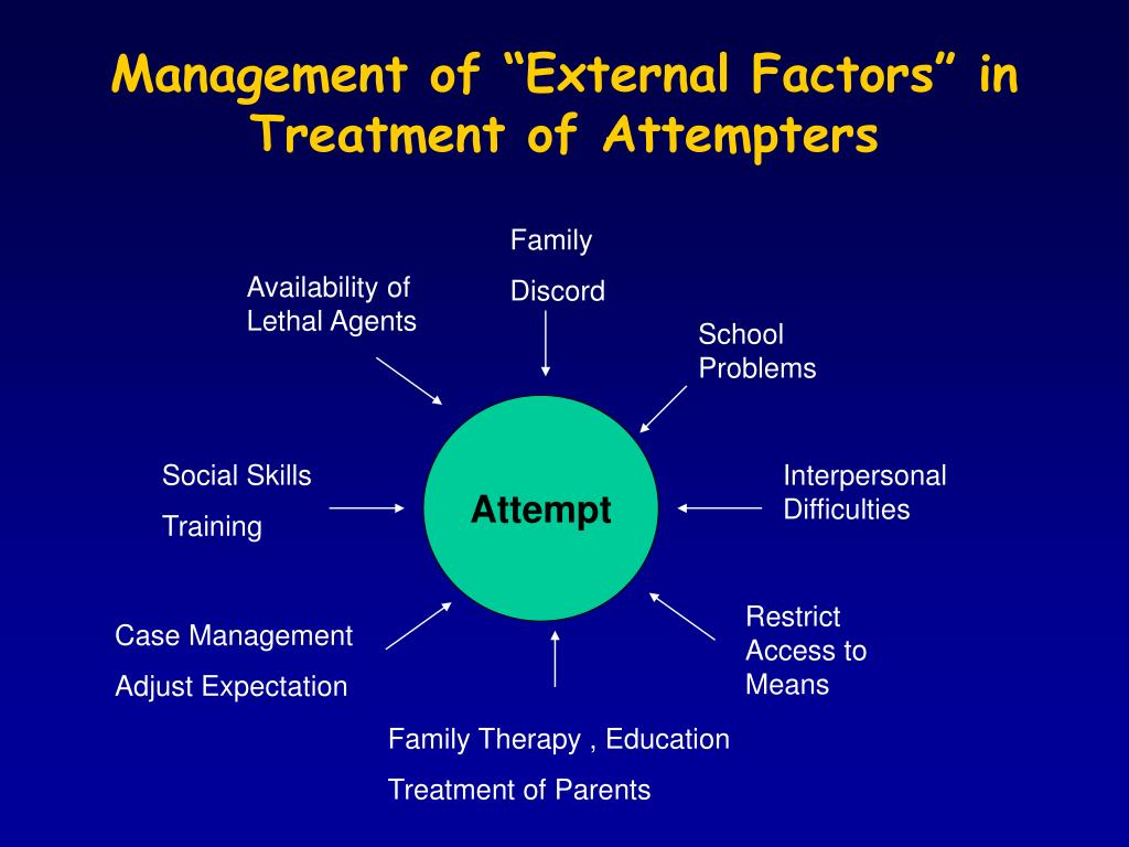 "Management of ""External Factors"" in"