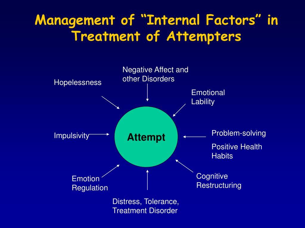 "Management of ""Internal Factors"" in"