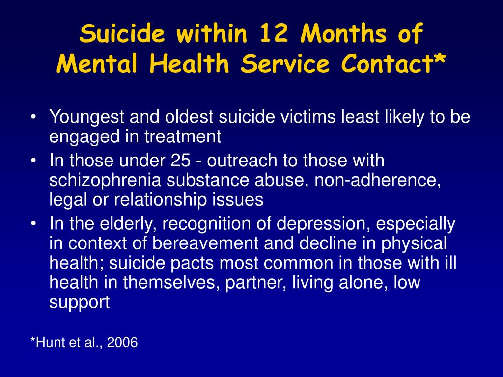 Suicide within 12 Months of Mental Health Service Contact*