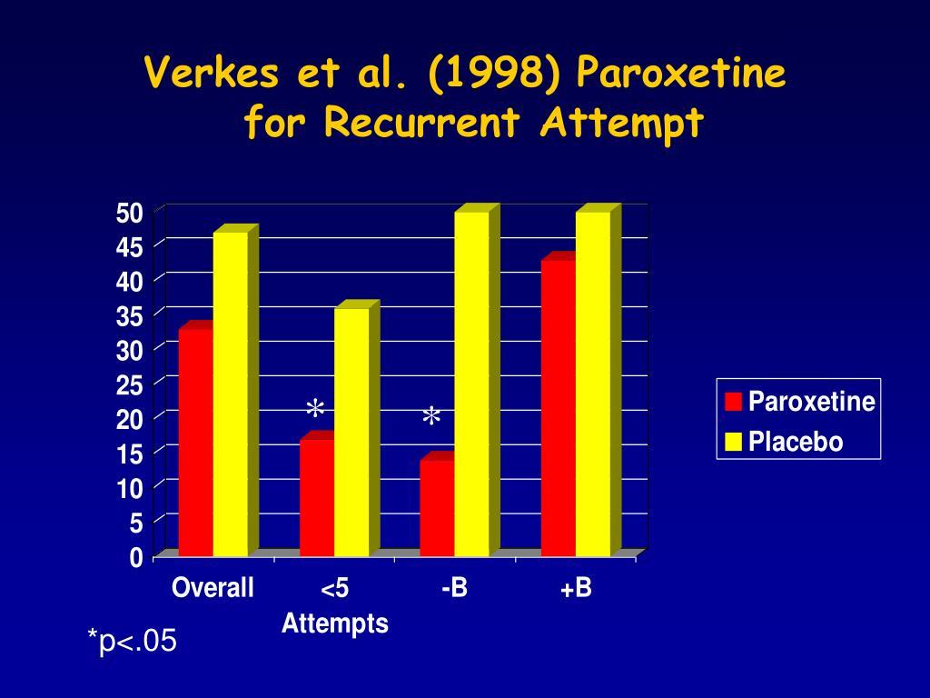 Verkes et al. (1998) Paroxetine