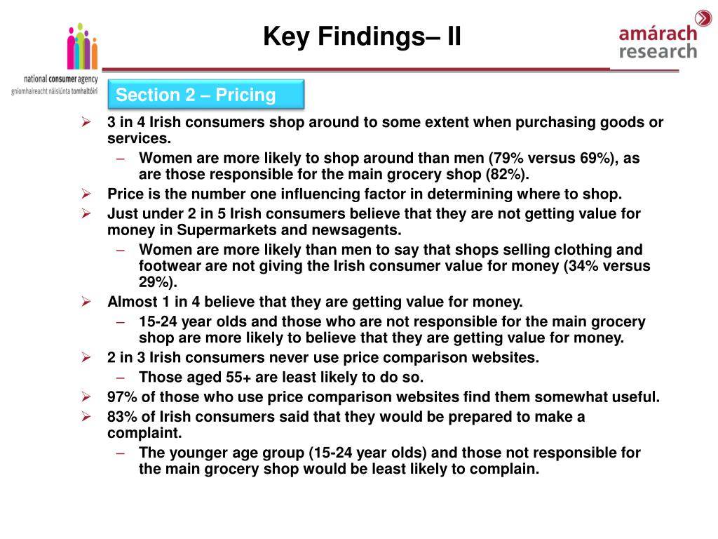 3 in 4 Irish consumers shop around to some extent when purchasing goods or services.