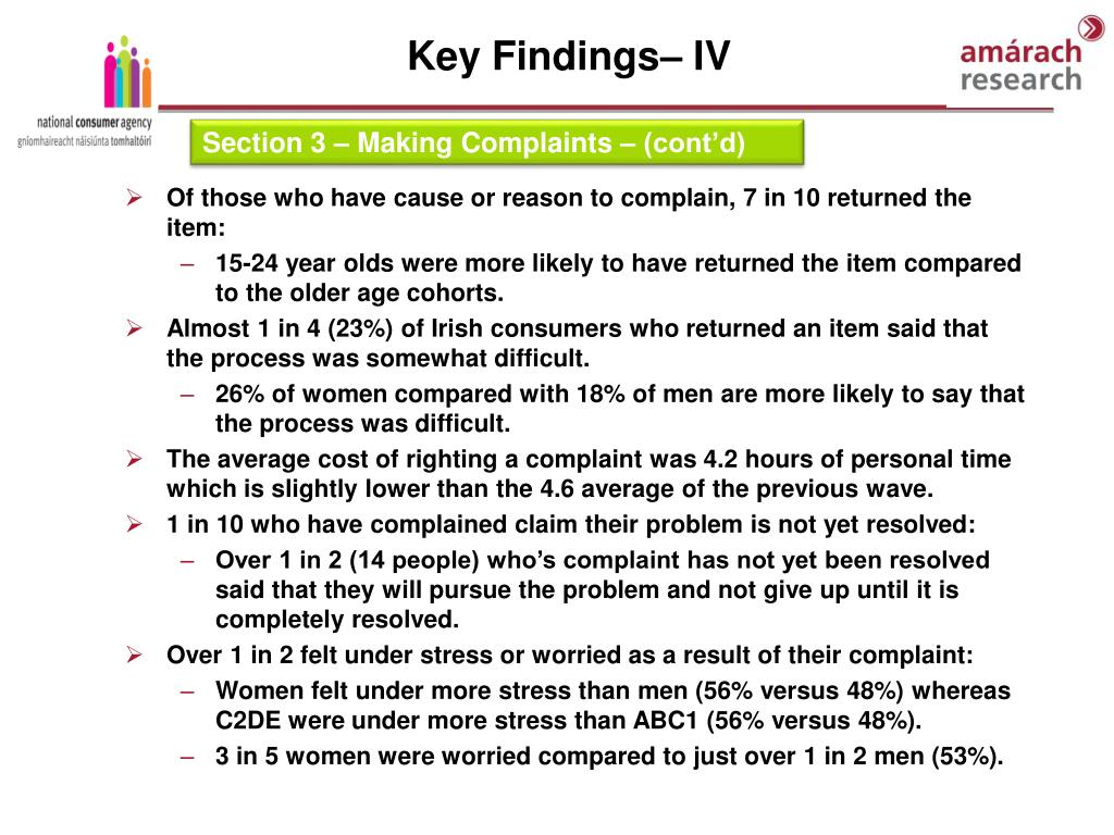 Of those who have cause or reason to complain, 7 in 10 returned the item: