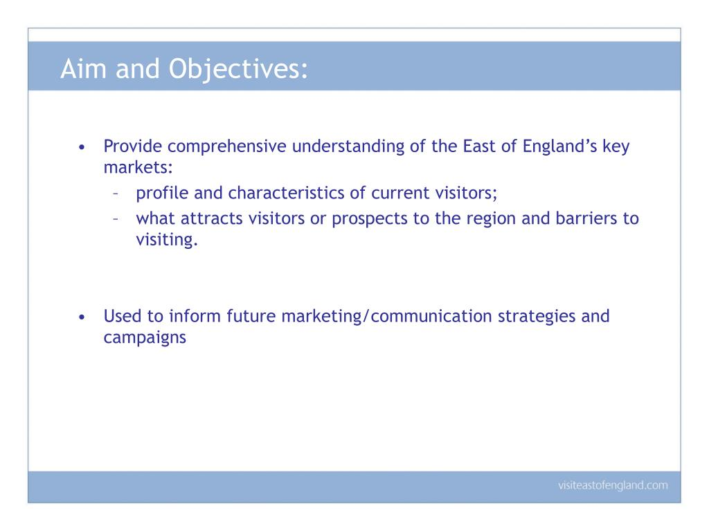 Aim and Objectives: