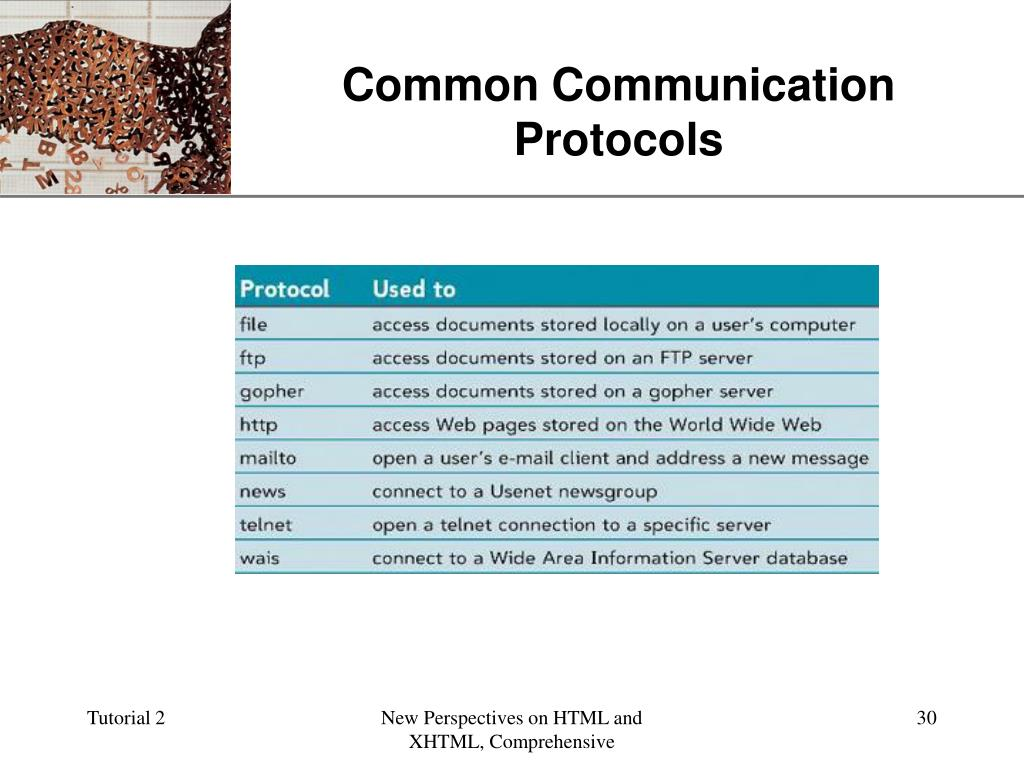 Common Communication Protocols