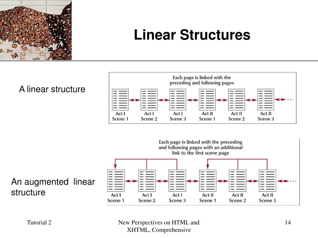 Linear Structures