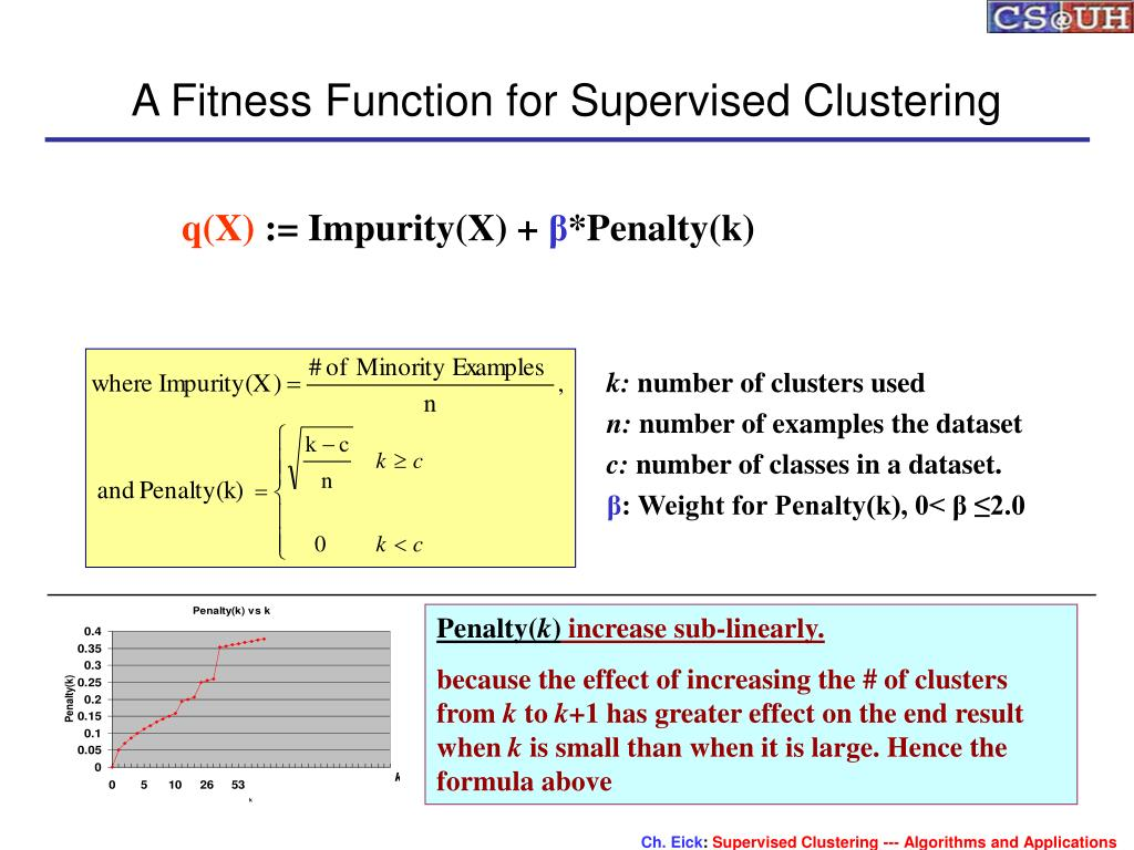 A Fitness Function for Supervised Clustering