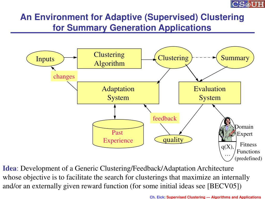 An Environment for Adaptive (Supervised) Clustering