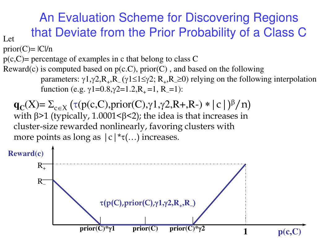 An Evaluation Scheme for Discovering Regions that Deviate from the Prior Probability of a Class C