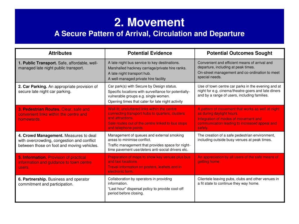 2. Movement