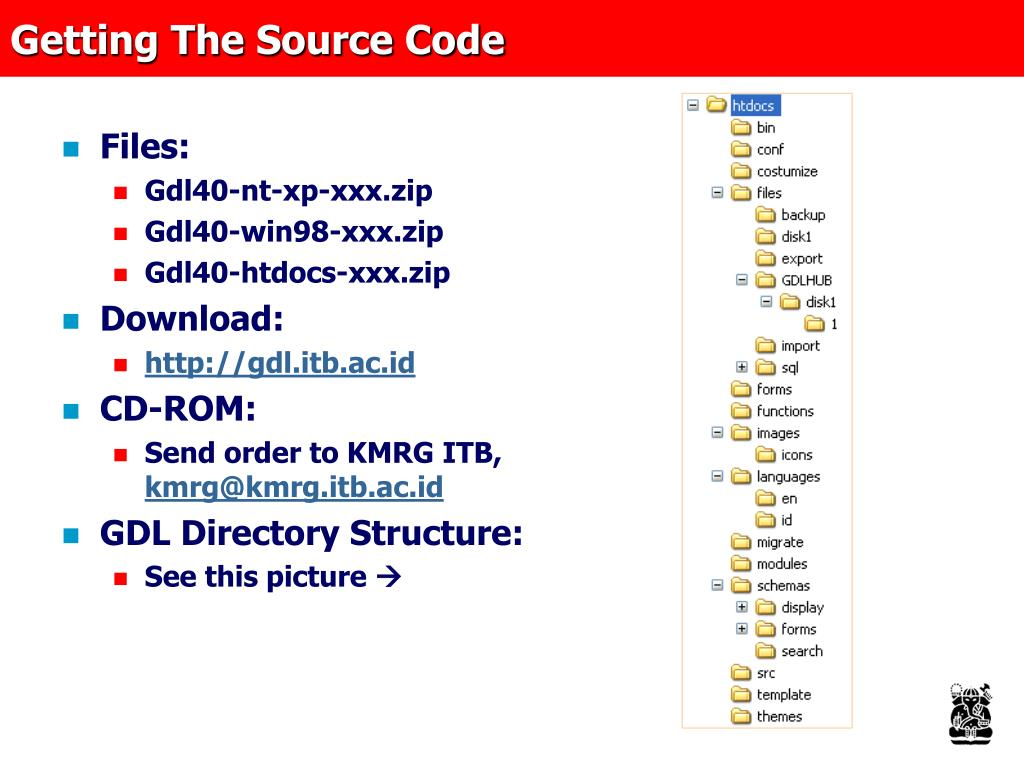 Getting The Source Code