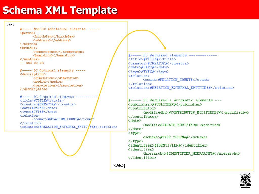 Schema XML Template