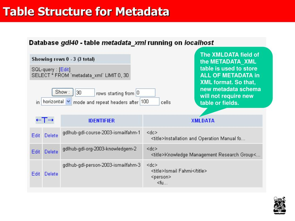 Table Structure for Metadata