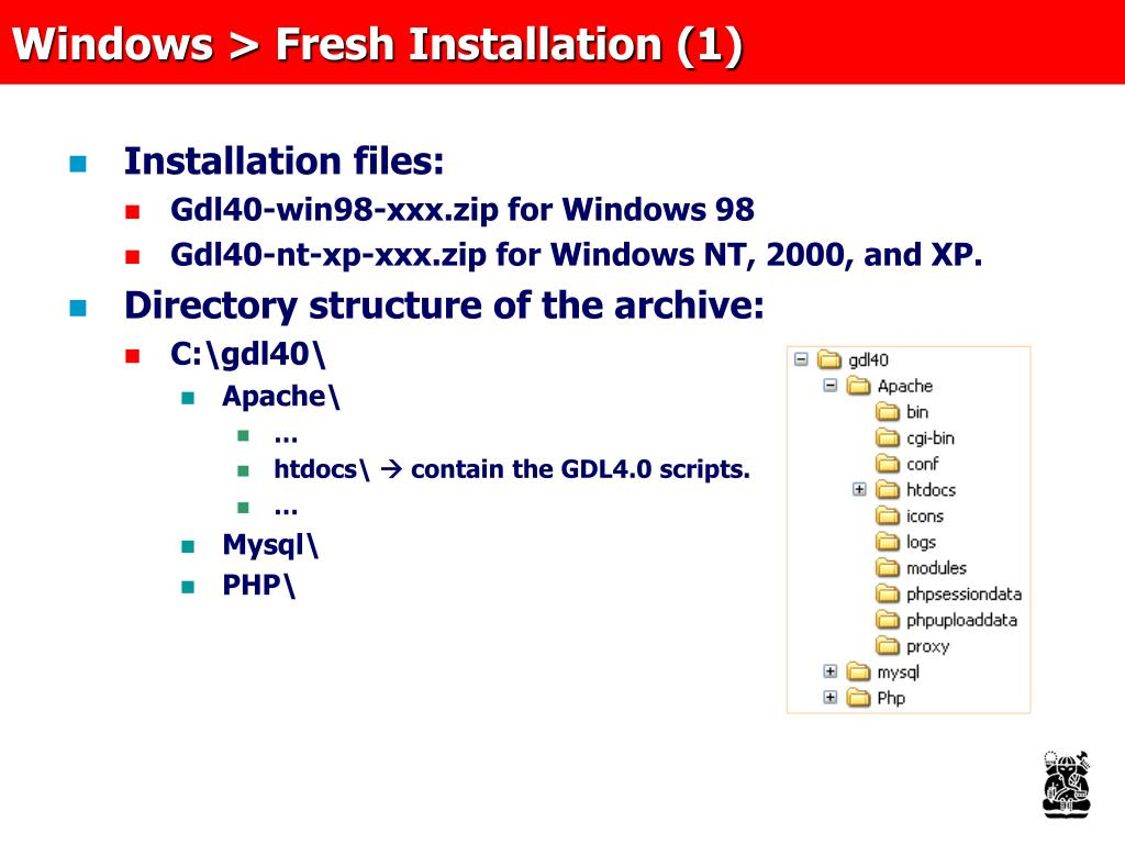 Windows > Fresh Installation (1)