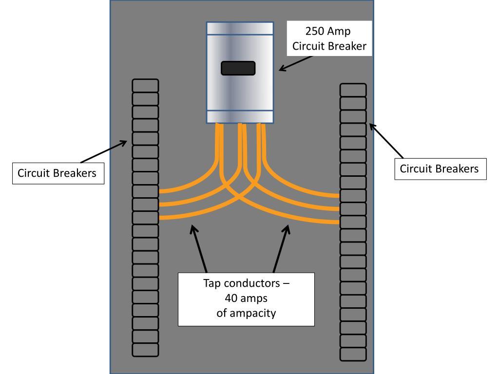 250 Amp