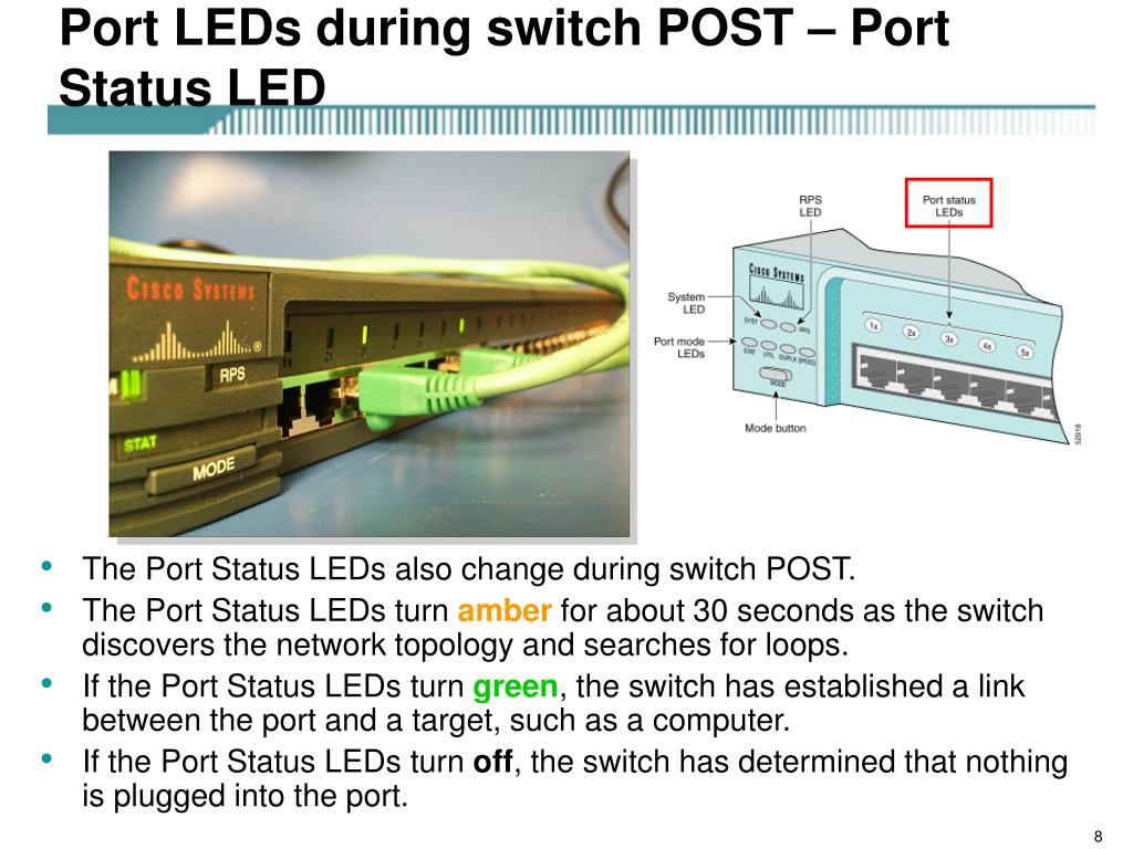 Port LEDs during switch POST – Port Status LED